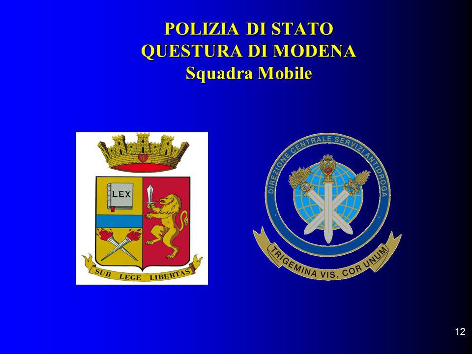 POLIZIA DI STATO QUESTURA DI MODENA Squadra Mobile
