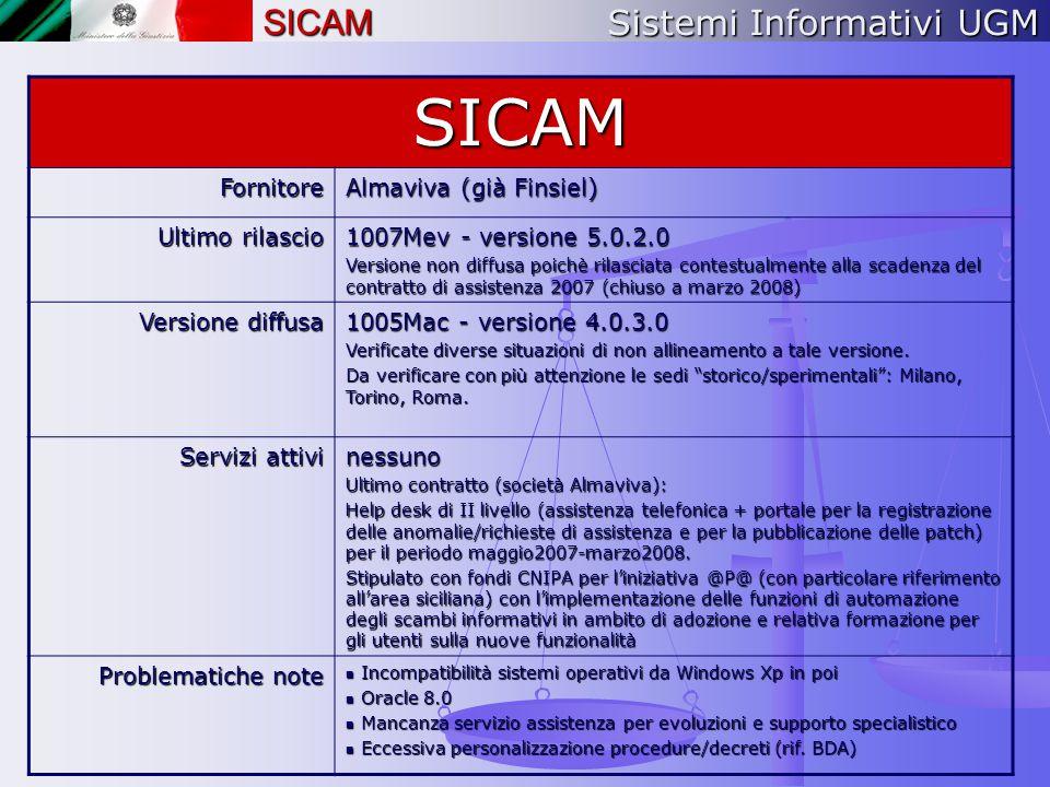 SICAM SICAM Sistemi Informativi UGM Fornitore Almaviva (già Finsiel)