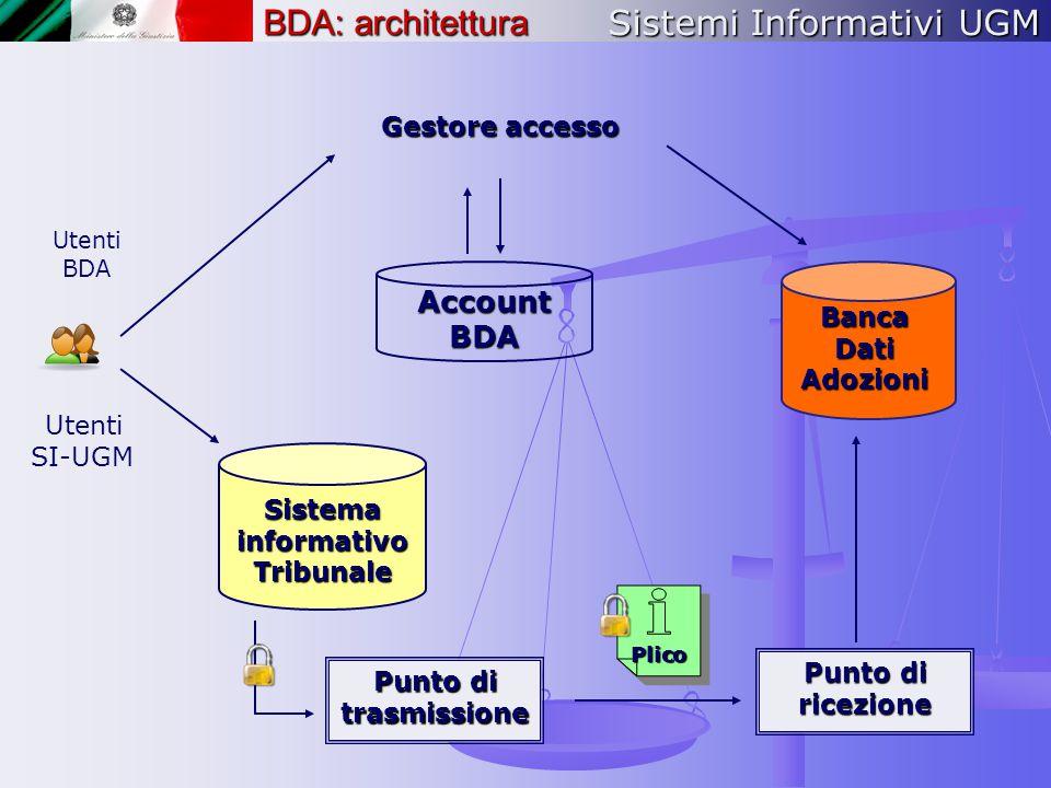 Sistema informativo Tribunale