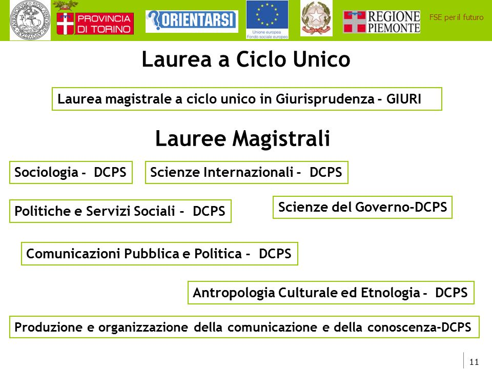 Laurea a Ciclo Unico Lauree Magistrali