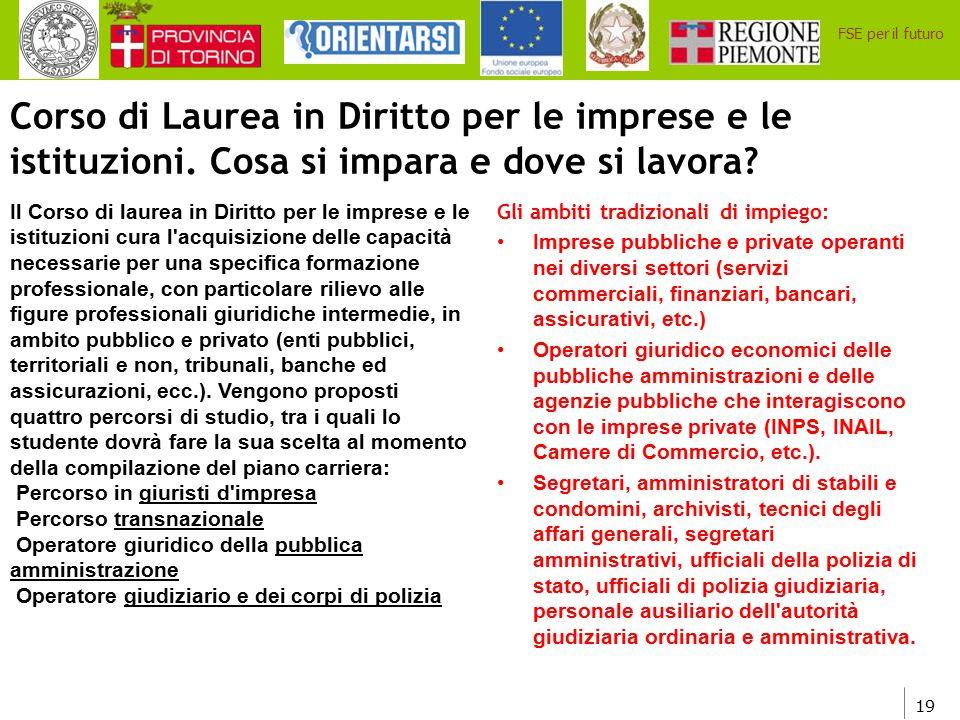 Corso di Laurea in Diritto per le imprese e le istituzioni