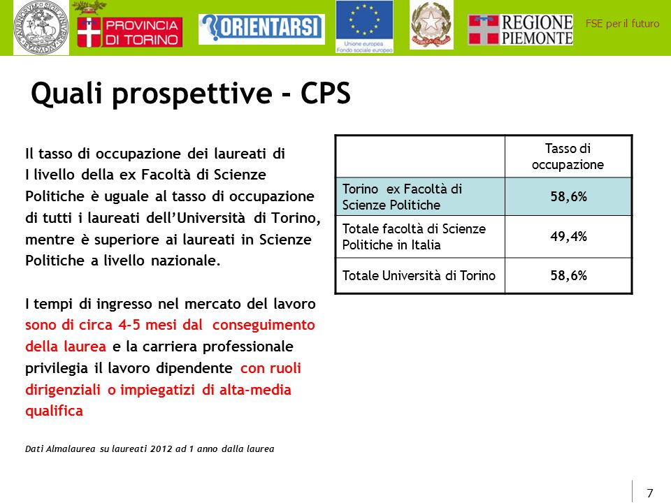 Quali prospettive - CPS