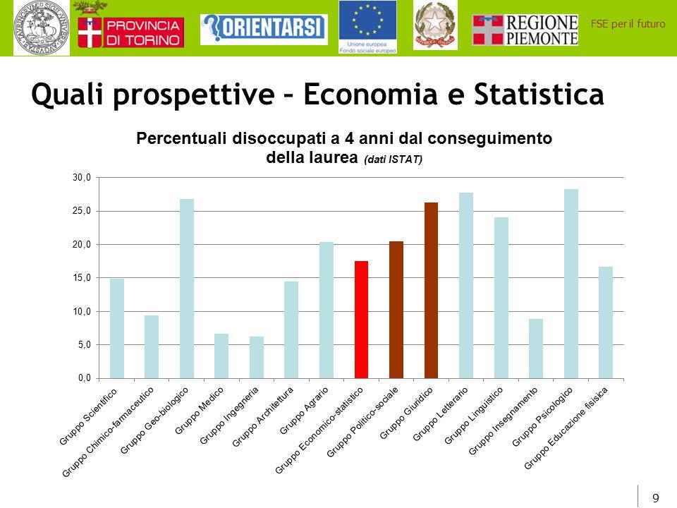 Quali prospettive – Economia e Statistica
