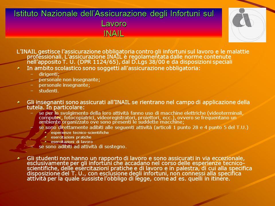 Istituto Nazionale dell'Assicurazione degli Infortuni sul Lavoro INAIL