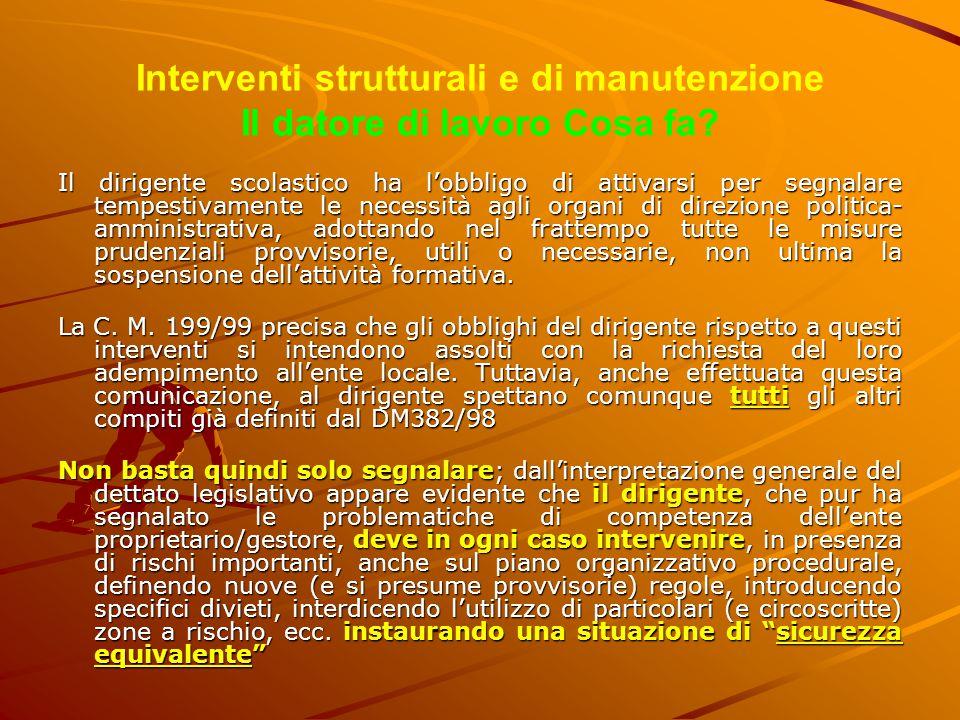 Interventi strutturali e di manutenzione Il datore di lavoro Cosa fa