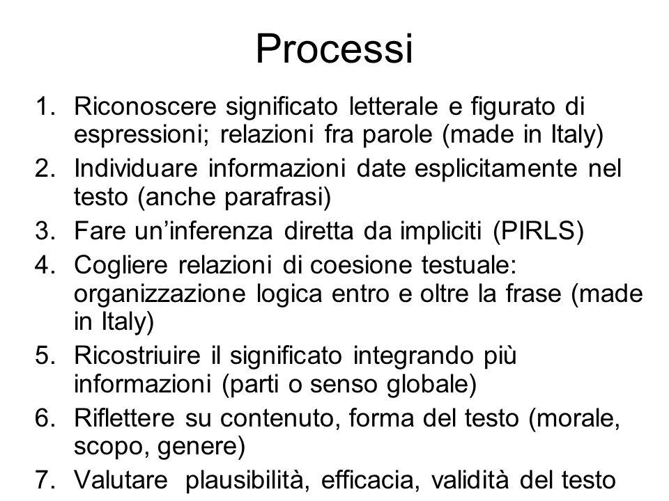 Processi Riconoscere significato letterale e figurato di espressioni; relazioni fra parole (made in Italy)