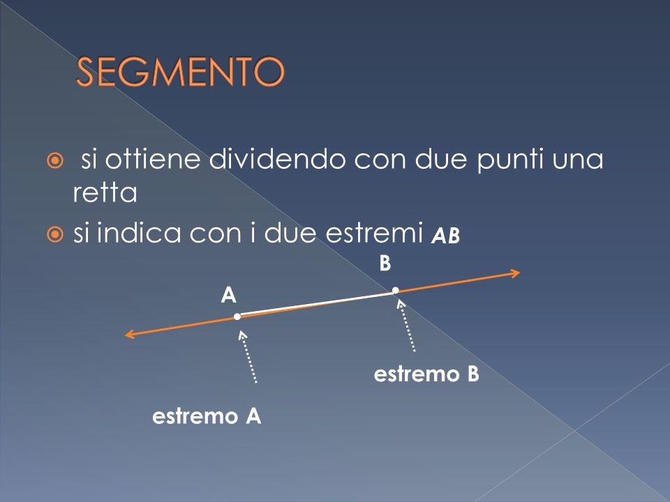 . . SEGMENTO si ottiene dividendo con due punti una retta