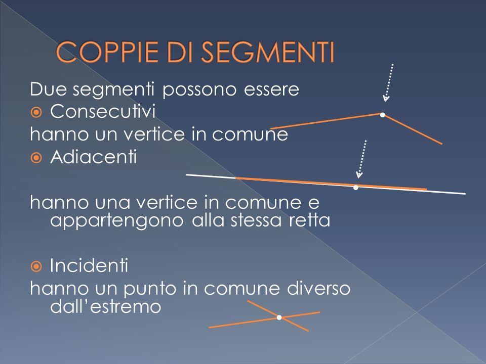 . . . COPPIE DI SEGMENTI Due segmenti possono essere Consecutivi