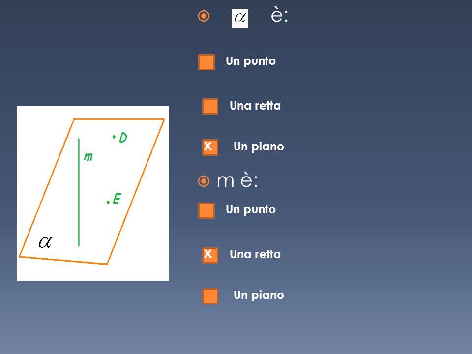 è: m è: Un punto Una retta x Un piano Un punto x Una retta Un piano