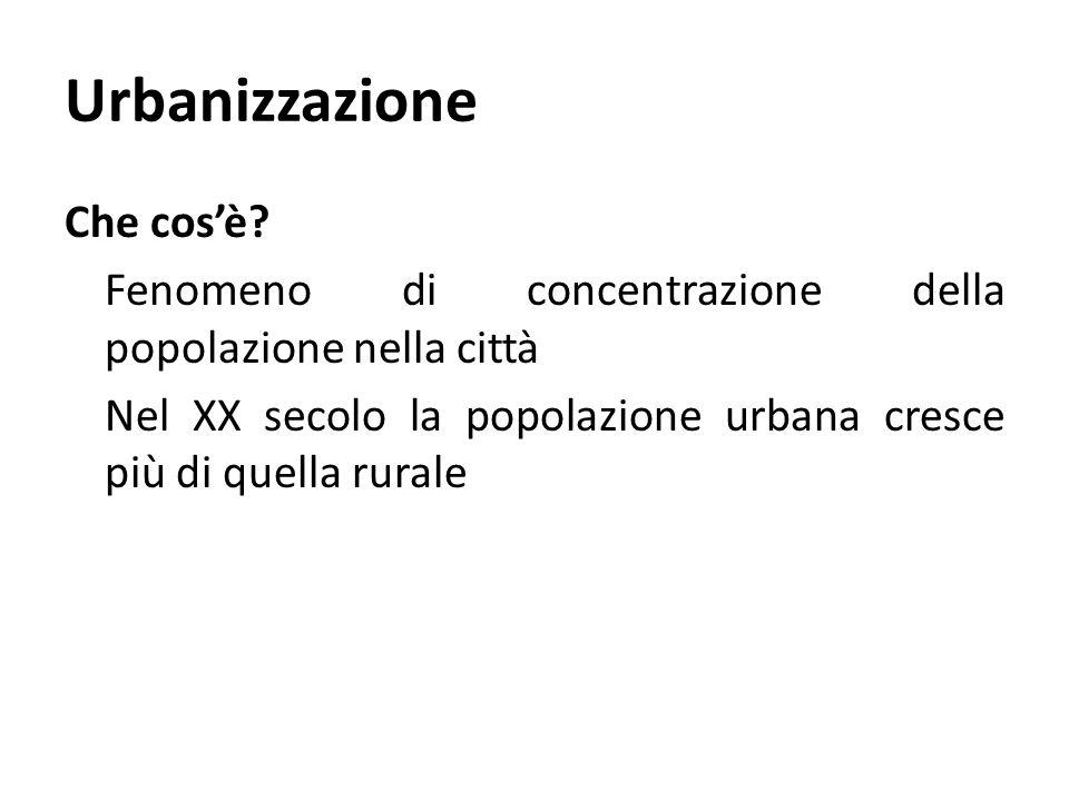 Urbanizzazione Che cos'è.