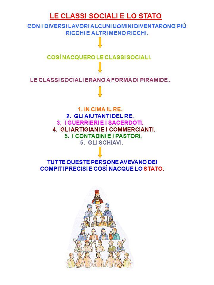 LE CLASSI SOCIALI E LO STATO