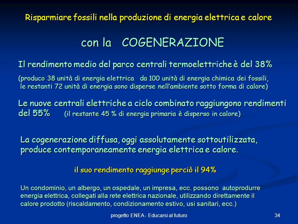 Risparmiare fossili nella produzione di energia elettrica e calore