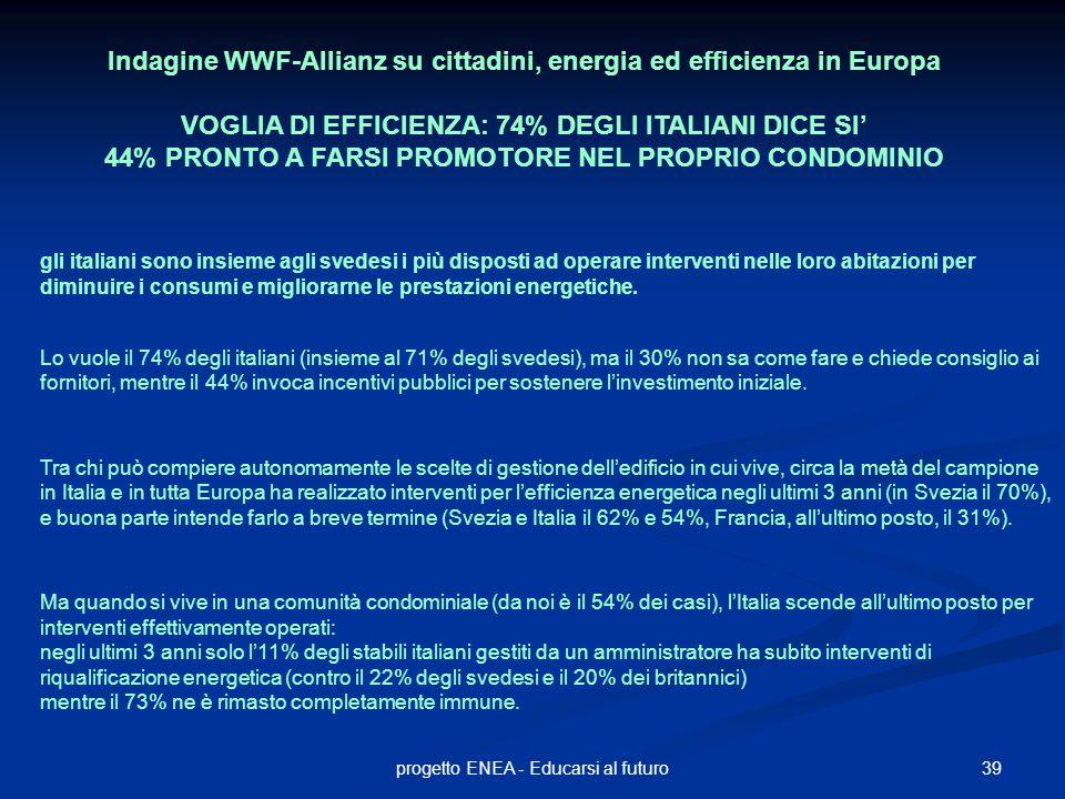 Indagine WWF-Allianz su cittadini, energia ed efficienza in Europa