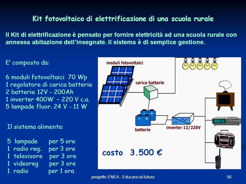 Kit fotovoltaico di elettrificazione di una scuola rurale