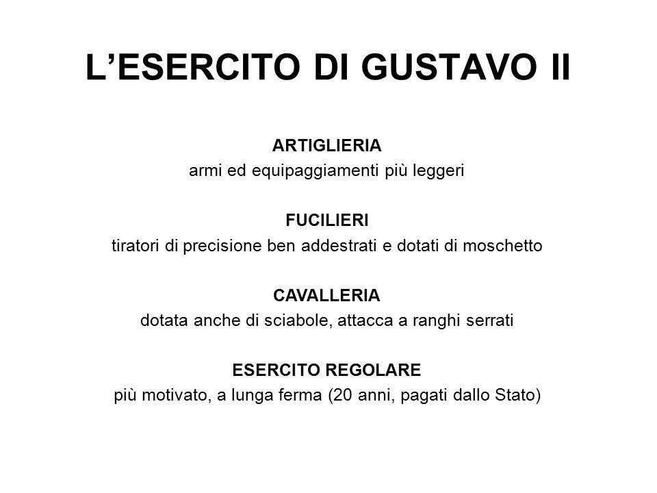 L'ESERCITO DI GUSTAVO II