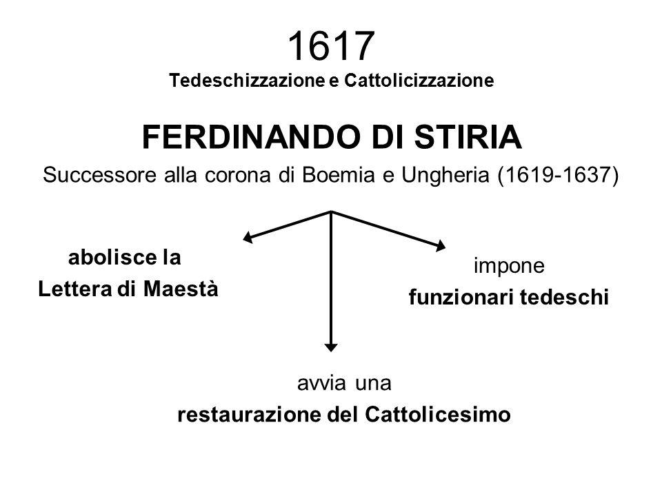 1617 Tedeschizzazione e Cattolicizzazione