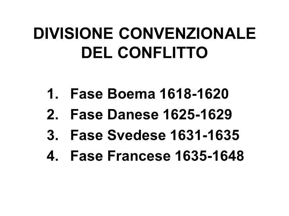 DIVISIONE CONVENZIONALE DEL CONFLITTO