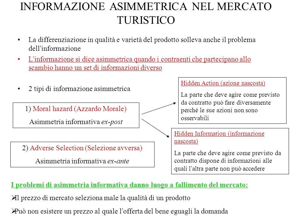 INFORMAZIONE ASIMMETRICA NEL MERCATO TURISTICO