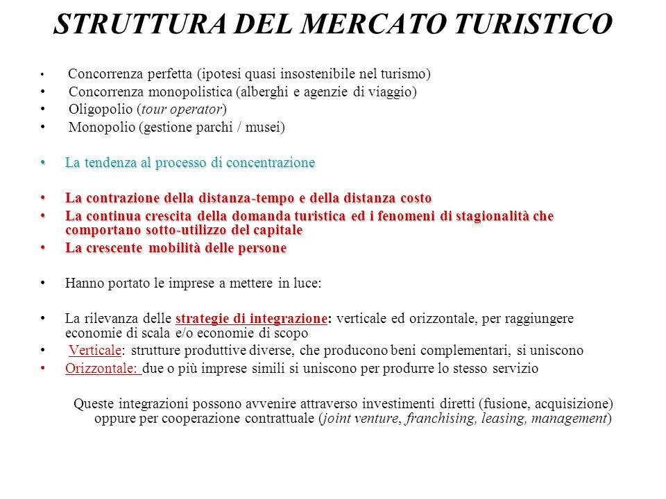 STRUTTURA DEL MERCATO TURISTICO