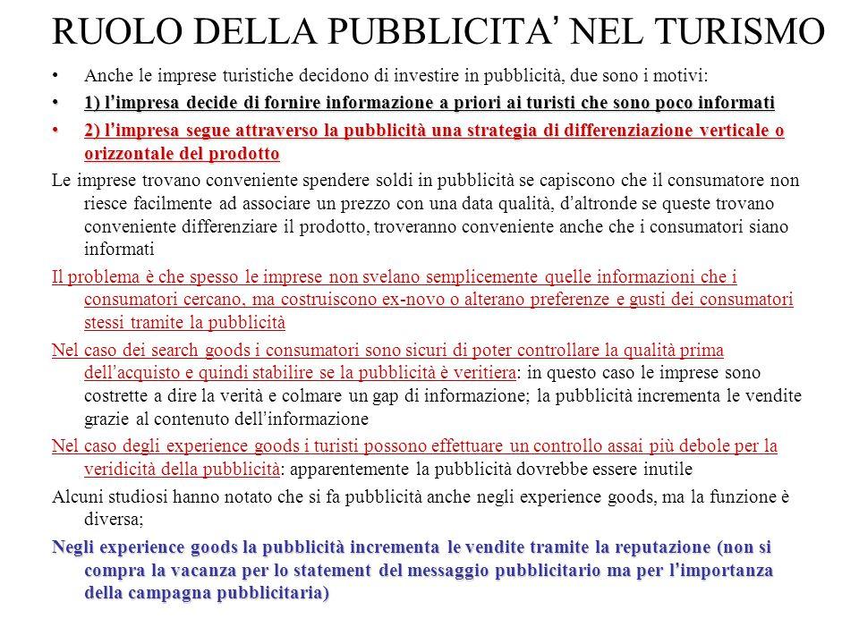 RUOLO DELLA PUBBLICITA' NEL TURISMO