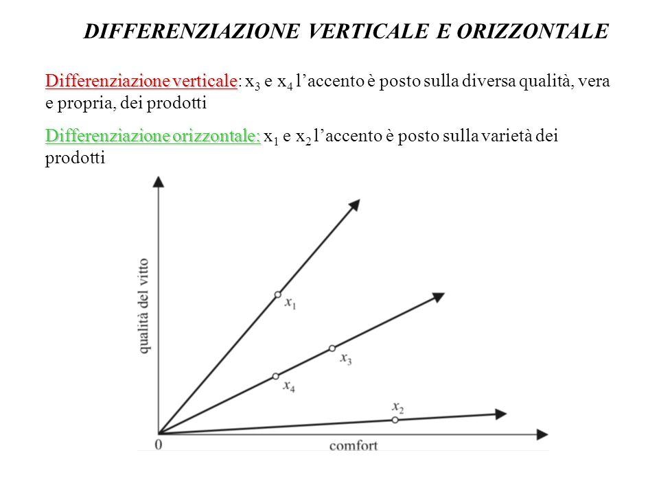 DIFFERENZIAZIONE VERTICALE E ORIZZONTALE