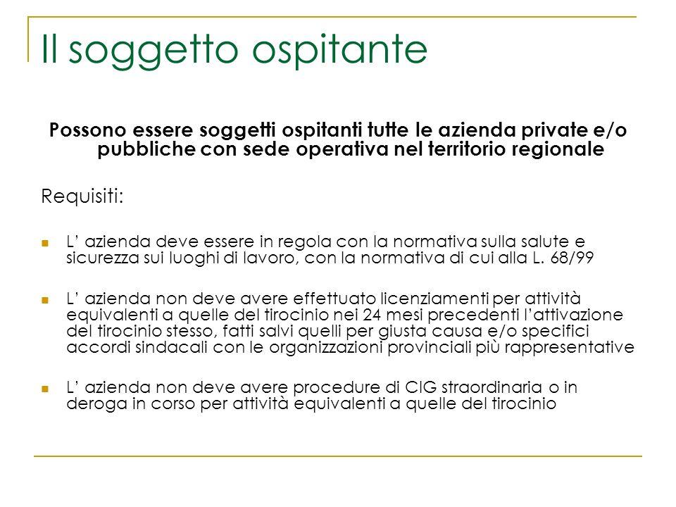 Il soggetto ospitante Possono essere soggetti ospitanti tutte le azienda private e/o pubbliche con sede operativa nel territorio regionale.