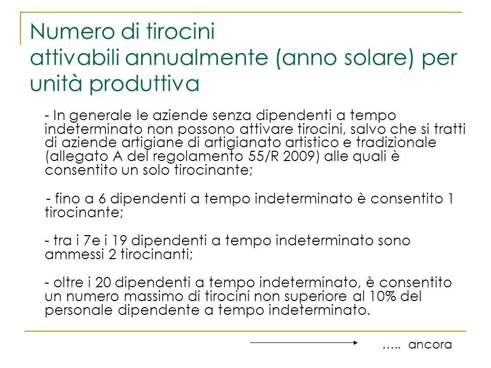 Numero di tirocini attivabili annualmente (anno solare) per unità produttiva