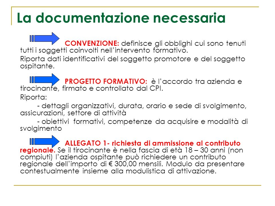 La documentazione necessaria