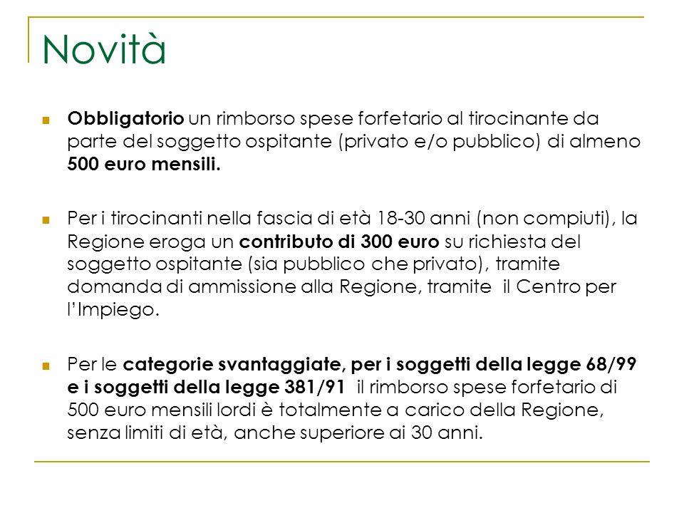 Novità Obbligatorio un rimborso spese forfetario al tirocinante da parte del soggetto ospitante (privato e/o pubblico) di almeno 500 euro mensili.