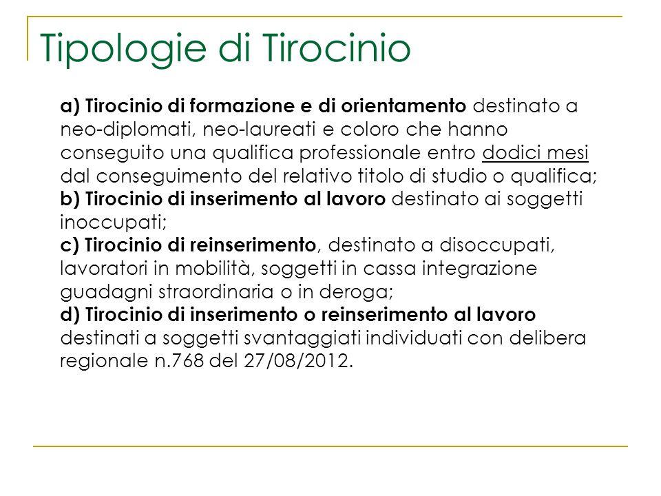 Tipologie di Tirocinio