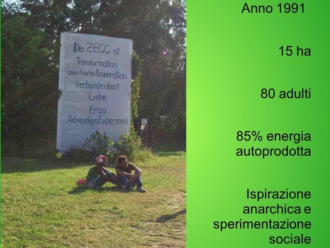Anno 1991 15 ha. 80 adulti. 85% energia autoprodotta.