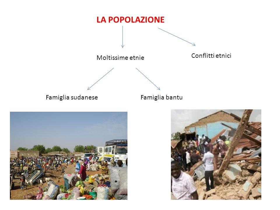 LA POPOLAZIONE Conflitti etnici Moltissime etnie Famiglia sudanese