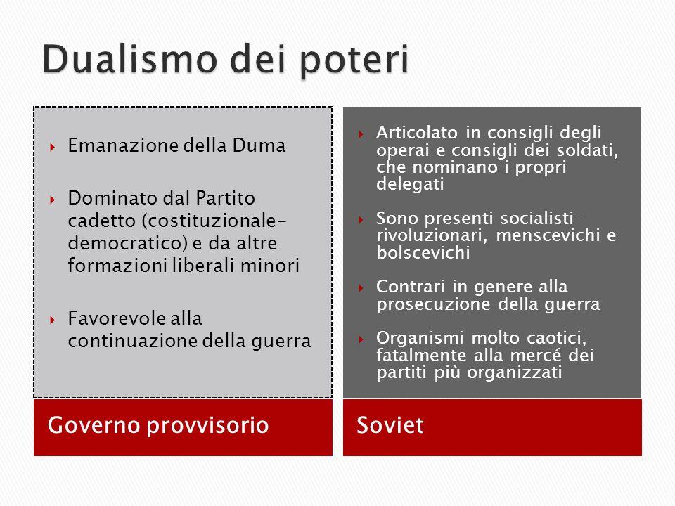 Dualismo dei poteri Governo provvisorio Soviet Emanazione della Duma