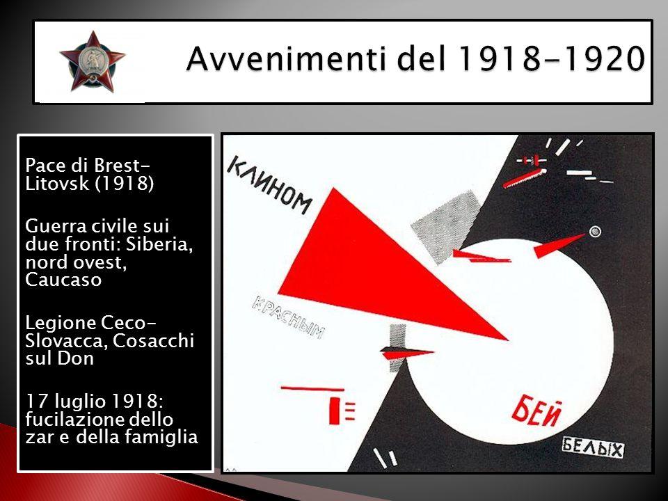 Avvenimenti del 1918-1920 Pace di Brest- Litovsk (1918)