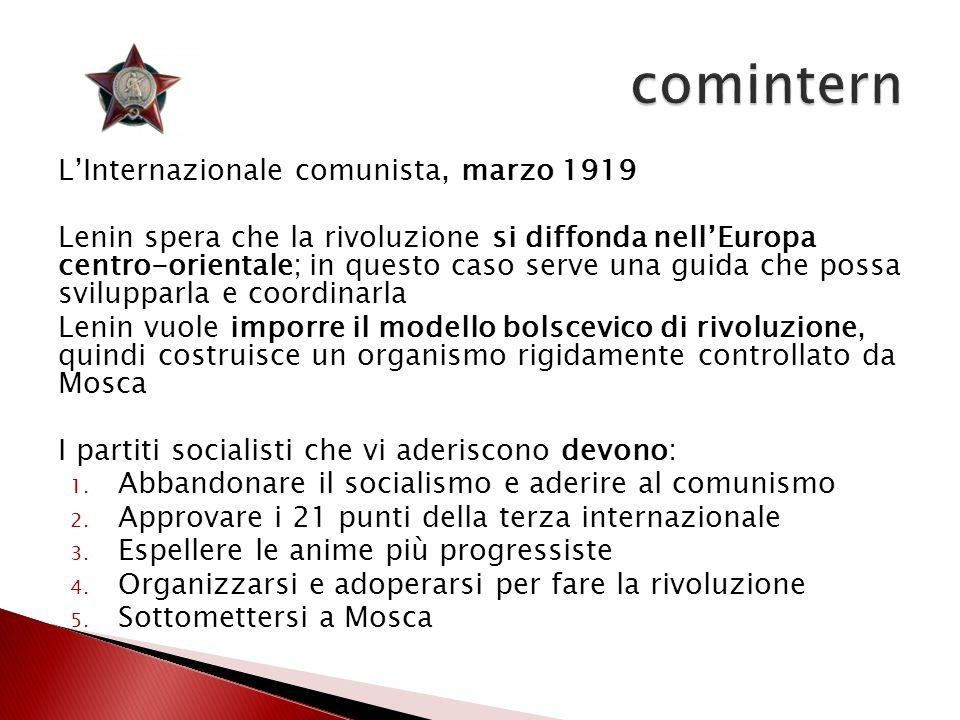 comintern L'Internazionale comunista, marzo 1919