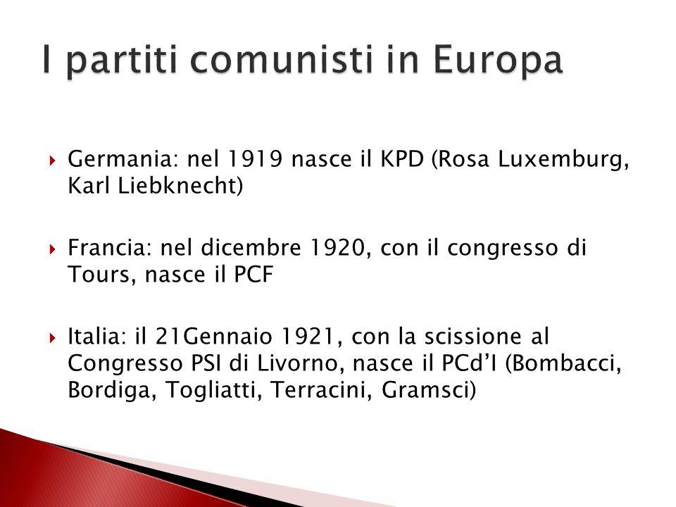 I partiti comunisti in Europa