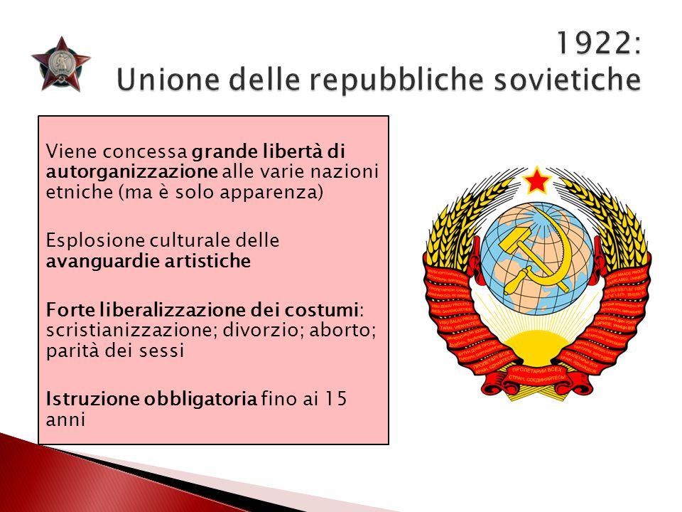 1922: Unione delle repubbliche sovietiche