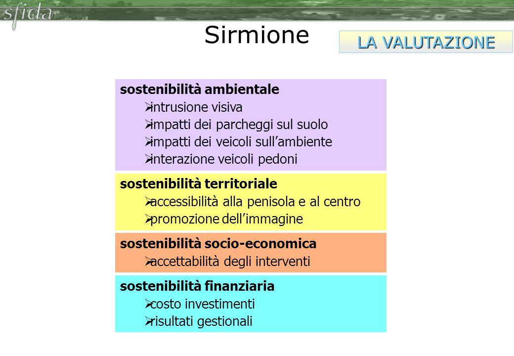 Sirmione LA VALUTAZIONE sostenibilità ambientale intrusione visiva