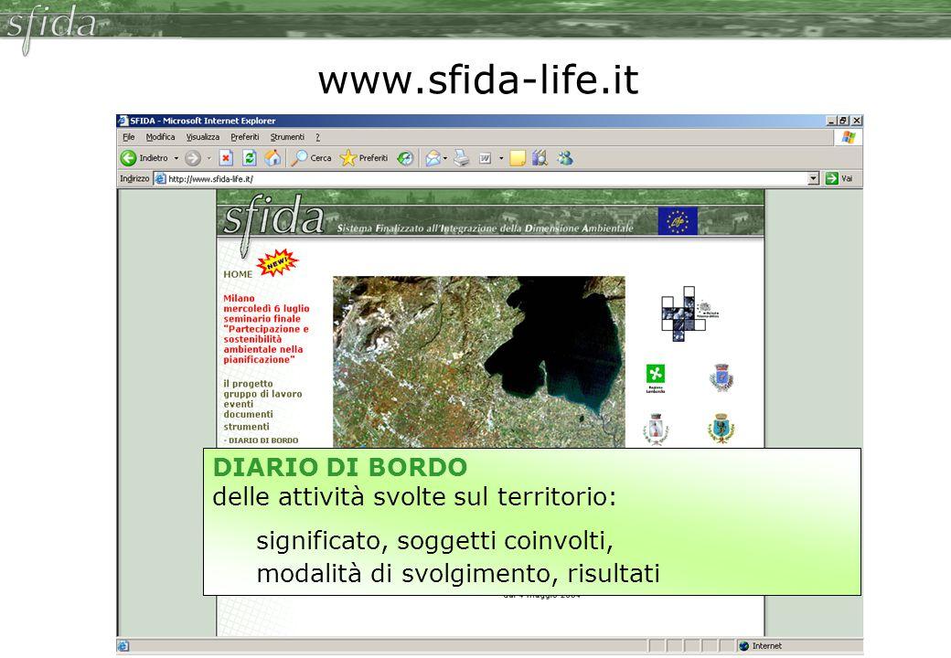 www.sfida-life.it DIARIO DI BORDO delle attività svolte sul territorio: significato, soggetti coinvolti, modalità di svolgimento, risultati.