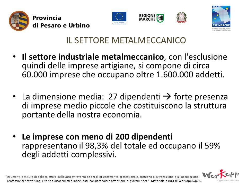 Il settore metalmeccanico