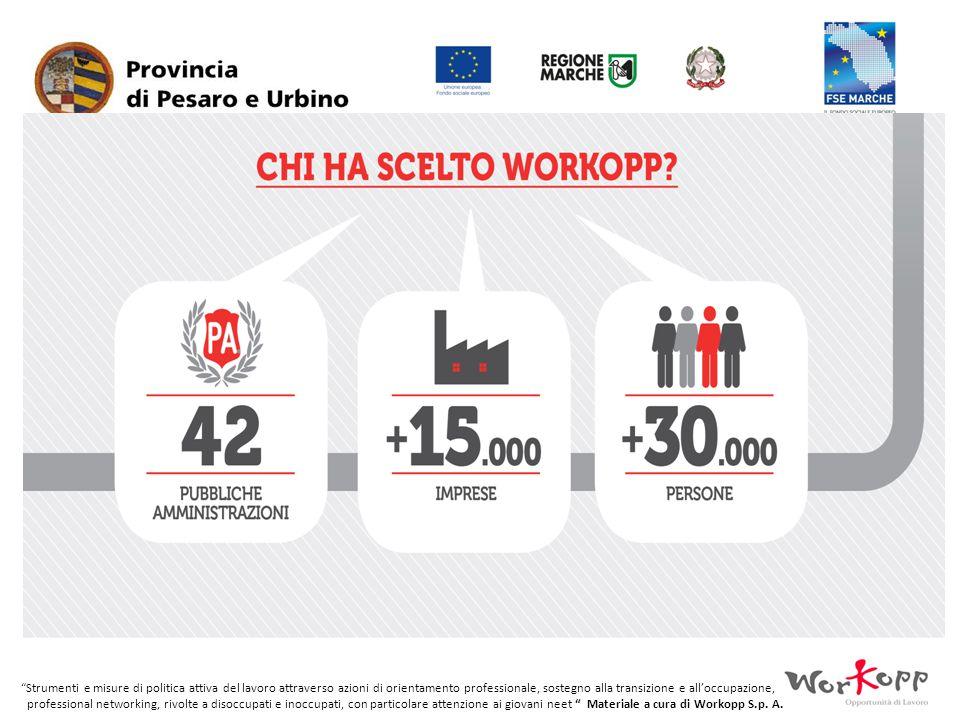 Strumenti e misure di politica attiva del lavoro attraverso azioni di orientamento professionale, sostegno alla transizione e all'occupazione,