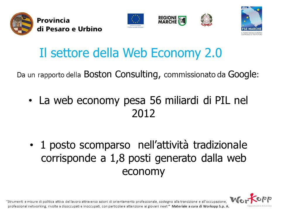 Il settore della Web Economy 2.0