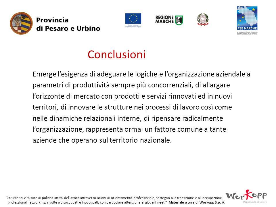 Conclusioni Emerge l'esigenza di adeguare le logiche e l'organizzazione aziendale a.