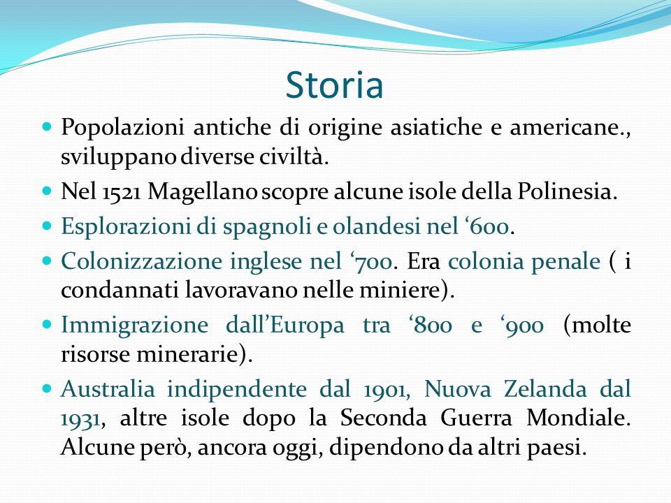 Storia Popolazioni antiche di origine asiatiche e americane., sviluppano diverse civiltà. Nel 1521 Magellano scopre alcune isole della Polinesia.