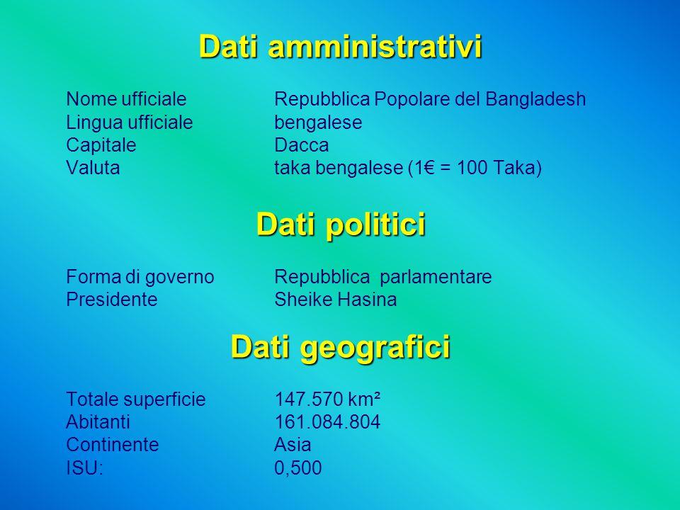 Dati amministrativi Dati politici Dati geografici