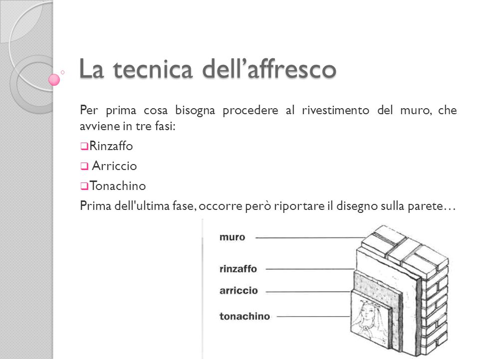 La tecnica dell'affresco