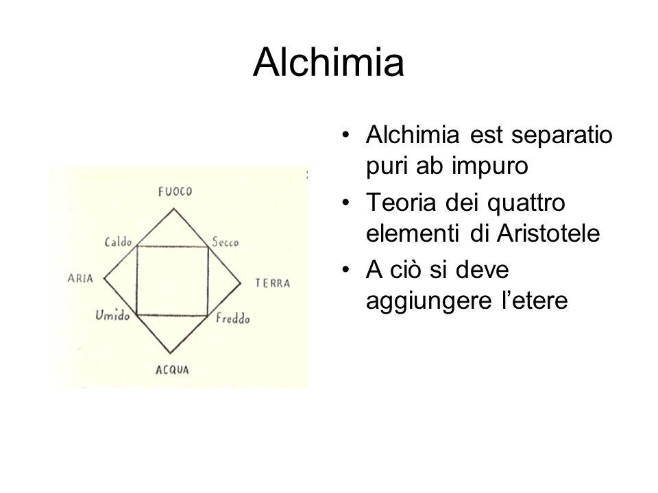 Alchimia Alchimia est separatio puri ab impuro