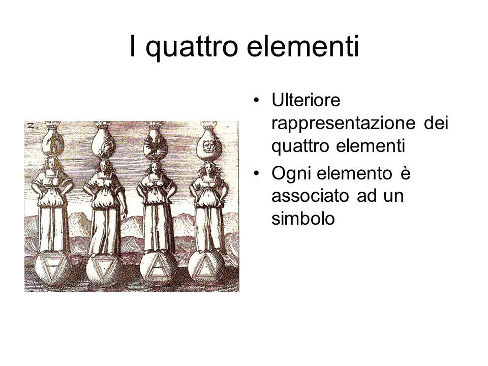 I quattro elementi Ulteriore rappresentazione dei quattro elementi