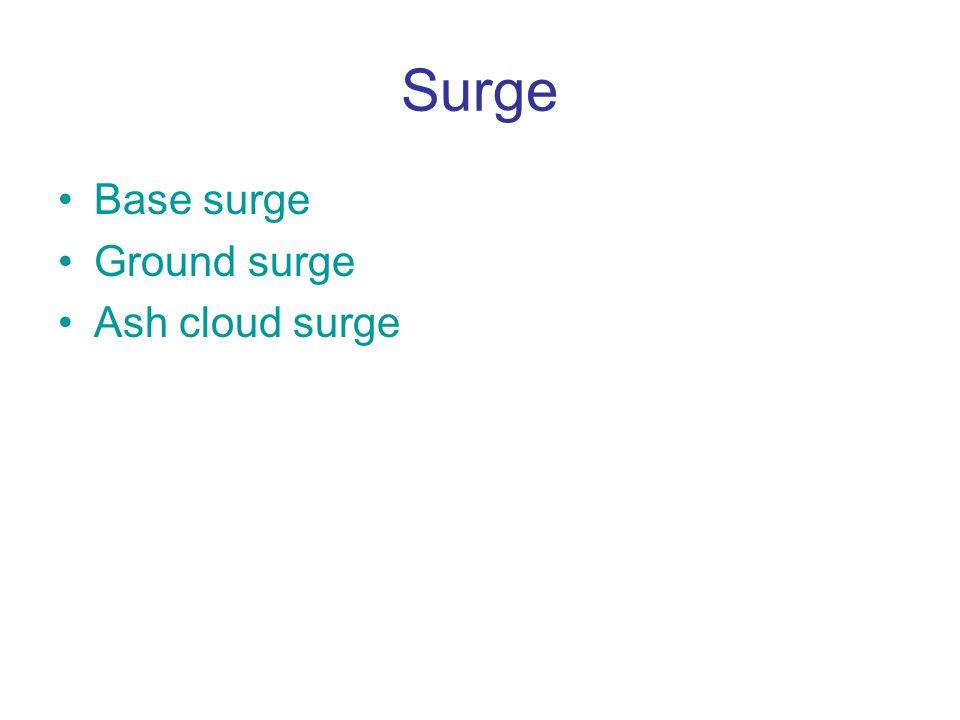 Surge Base surge Ground surge Ash cloud surge
