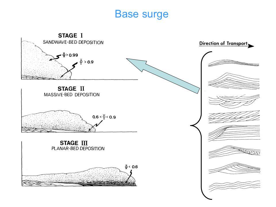 Base surge